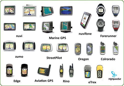 Gps Systems For Cars